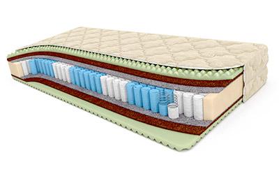 Размеры односпального постельного белья таблица
